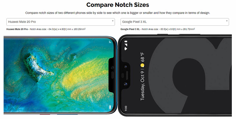 notch size comparison: Google Pixel 3 XL vs Huawei Mate 20 Pro